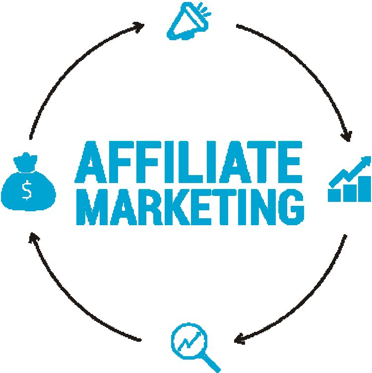 How to turn Product Recommendation into Passive Income - A guide To Affiliate Marketing